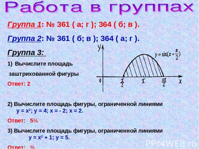 Группа 1: № 361 ( а; г ); 364 ( б; в ). Группа 2: № 361 ( б; в ); 364 ( а; г ). Группа 3: Вычислите площадь заштрихованной фигуры Ответ: 2 2) Вычислите площадь фигуры, ограниченной линиями у = х2; у = 4; х = - 2; х = 2. Ответ: 5⅓ 3) Вычислите площад…