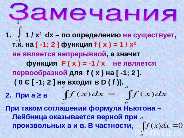 1. 1 / х2 dx – по определению не существует, т.к. на [ -1; 2 ] функция f ( х ) = 1 / х2 не является непрерывной, а значит функция F ( x ) = -1 / x не является первообразной для f ( х ) на [ -1; 2 ]. ( 0 Є [ -1; 2 ] не входит в D ( f )). 2. При а ≥ в…