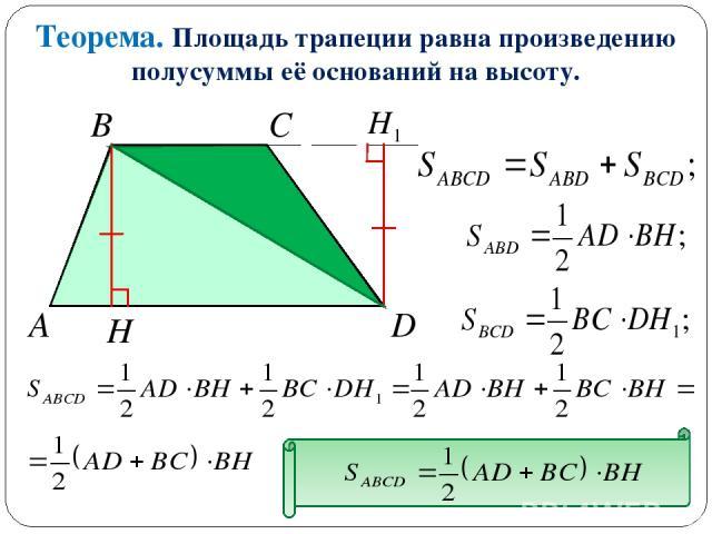 Теорема. Площадь трапеции равна произведению полусуммы её оснований на высоту. A D C B H