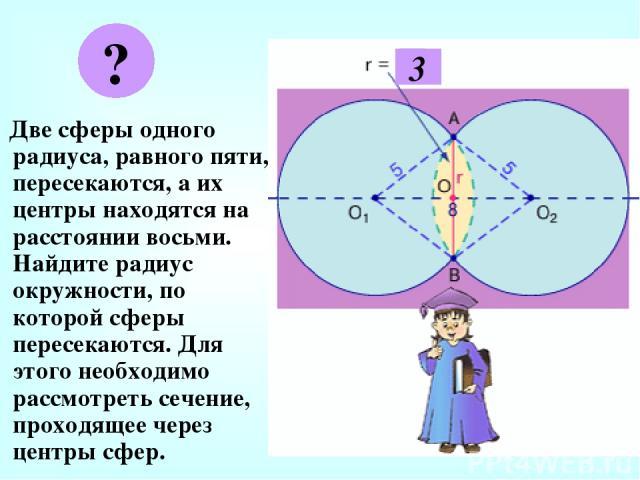 Две сферы одного радиуса, равного пяти, пересекаются, а их центры находятся на расстоянии восьми. Найдите радиус окружности, по которой сферы пересекаются. Для этого необходимо рассмотреть сечение, проходящее через центры сфер. ? 3