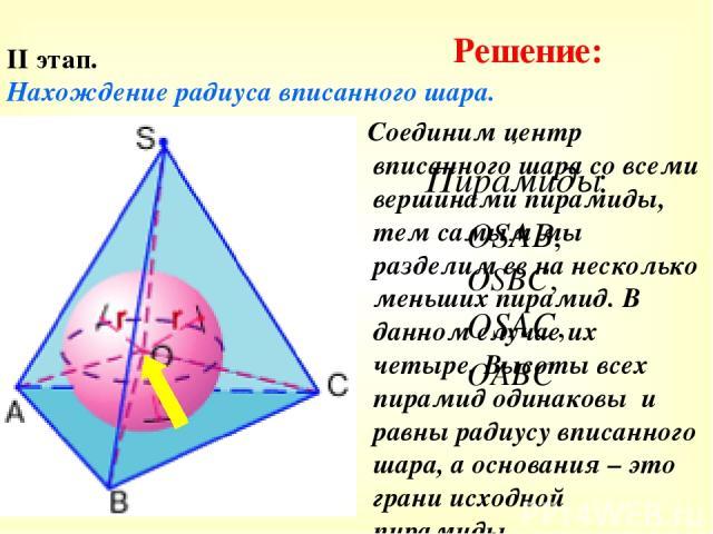 Соединим центр вписанного шара со всеми вершинами пирамиды, тем самым мы разделим ее на несколько меньших пирамид. В данном случае их четыре. Высоты всех пирамид одинаковы и равны радиусу вписанного шара, а основания – это грани исходной пирамиды. Р…