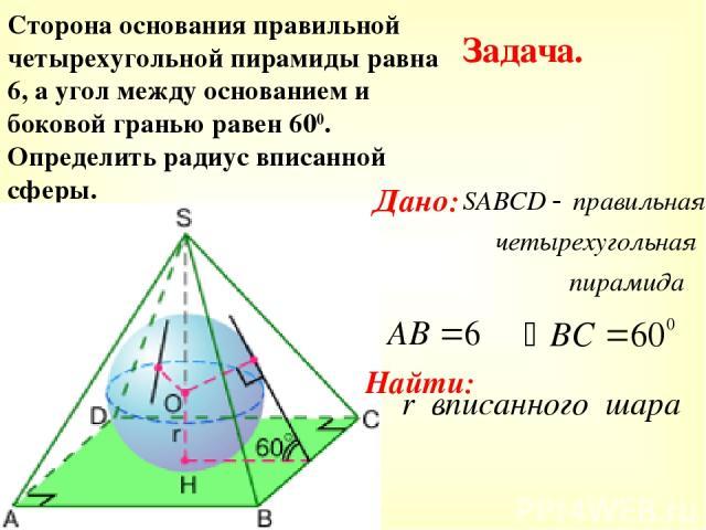 Сторона основания правильной четырехугольной пирамиды равна 6, а угол между основанием и боковой гранью равен 600. Определить радиус вписанной сферы. Задача. Дано: Найти: