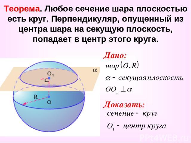 Теорема. Любое сечение шара плоскостью есть круг. Перпендикуляр, опущенный из центра шара на секущую плоскость, попадает в центр этого круга. Дано: Доказать: