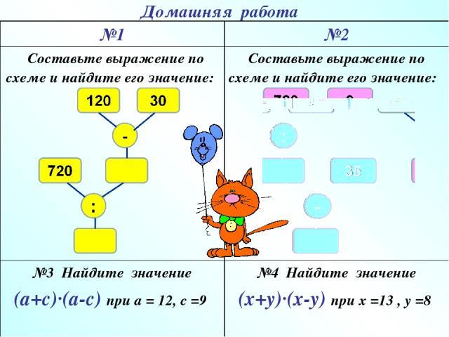 Домашняя работа №1 №2 Составьте выражение по схеме и найдите его значение: Составьте выражение по схеме и найдите его значение: №3 Найдите значение (а+с)∙(а-с) при а = 12, с =9 №4 Найдите значение (х+у)∙(х-у) при х =13 , у =8
