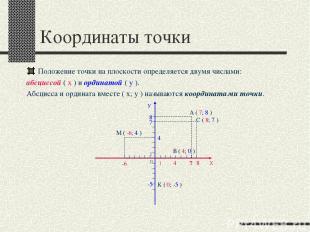 Координаты точки Положение точки на плоскости определяется двумя числами: абсцис