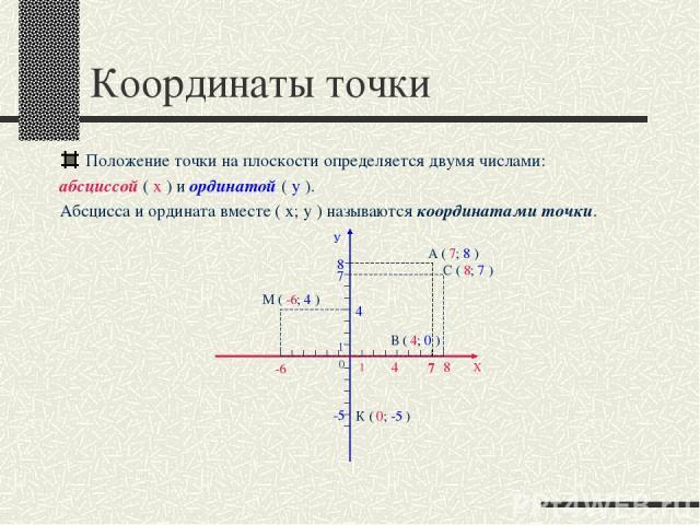Координаты точки Положение точки на плоскости определяется двумя числами: абсциссой ( х ) и ординатой ( у ). Абсцисса и ордината вместе ( х; у ) называются координатами точки. У Х 1 1 0 С ( 8; 7 ) М ( -6; 4 ) К ( 0; -5 ) -5 -6 8 7 4 В ( 4; 0 ) 4 8 А…