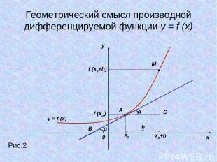Геометрический смысл производной дифференцируемой функции y = f (x) y x 0 Рис.2