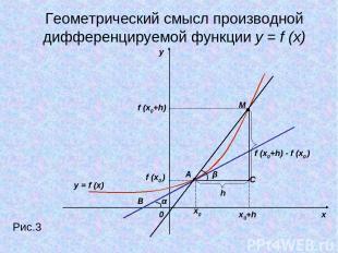 y x 0 Рис.3 x0 x0+h f (x0 ) f (x0+h) M A h α B β f (x0+h) - f (x0 ) C Геометриче