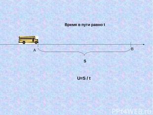 S Время в пути равно t А B U=S / t
