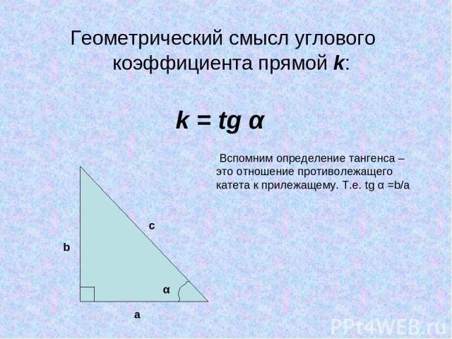 Геометрический смысл углового коэффициента прямой k: k = tg α a b c Вспомним определение тангенса – это отношение противолежащего катета к прилежащему. Т.е. tg α =b/a α