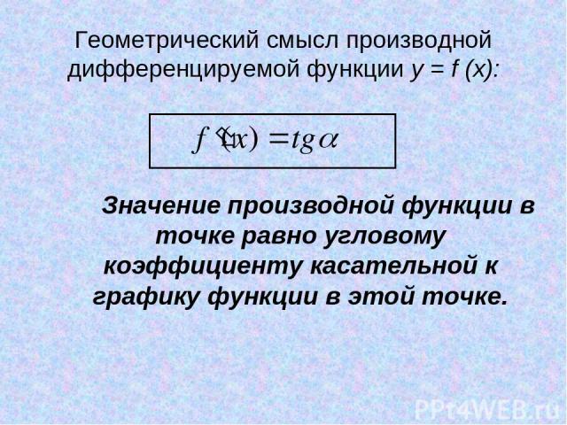 Геометрический смысл производной дифференцируемой функции y = f (x): Значение производной функции в точке равно угловому коэффициенту касательной к графику функции в этой точке.