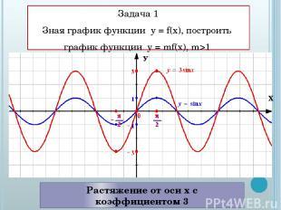Задача 1 Зная график функции у = f(x), построить график функции у = mf(x), m>1 Р