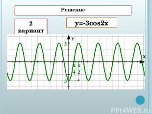 Решение 2 вариант у=-3cos2x У Х