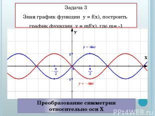 Задача 3 Зная график функции у = f(x), построить график функции у = mf(x), где m