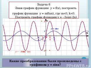 Задача 6 Зная график функции у = f(x), построить график функции у = mf(кx), где