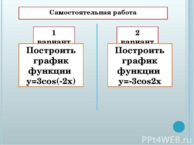 Самостоятельная работа 1 вариант 2 вариант Построить график функции у=3cos(-2x) Построить график функции у=-3cos2x