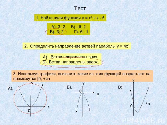 Тест 1. Найти нули функции у = х2 + х - 6 А). 3;-2 Б). -6; 2 В).-3; 2 Г). 6; -1 2. Определить направление ветвей параболы у = 4х2 А). Ветви направлены вниз. Б). Ветви направлены вверх. 3. Используя графики, выяснить какие из этих функций возрастают …