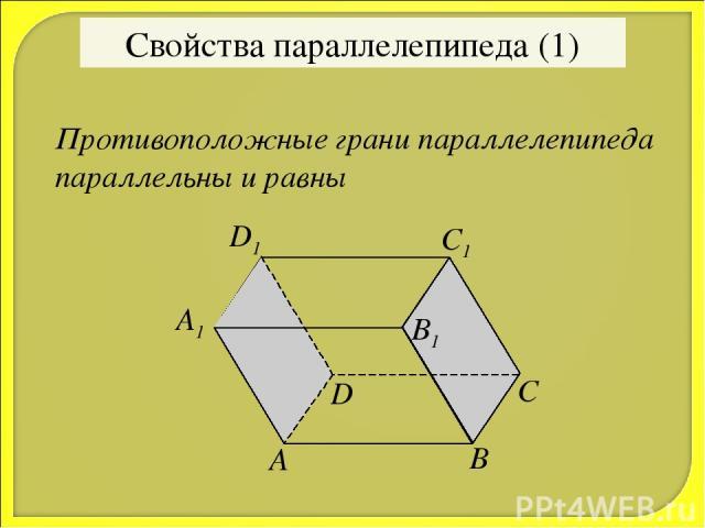 А В С А1 D D1 B1 C1 Свойства параллелепипеда (1) Противоположные грани параллелепипеда параллельны и равны