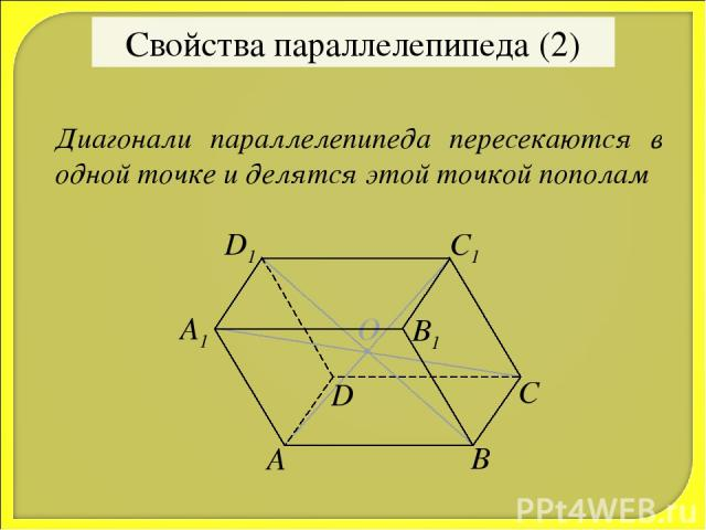 О Свойства параллелепипеда (2) Диагонали параллелепипеда пересекаются в одной точке и делятся этой точкой пополам