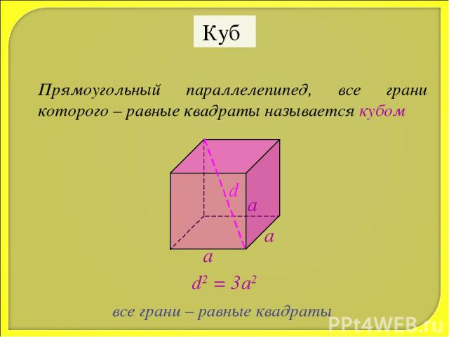 Куб Прямоугольный параллелепипед, все грани которого – равные квадраты называется кубом все грани – равные квадраты d2 = 3a2 d a a a