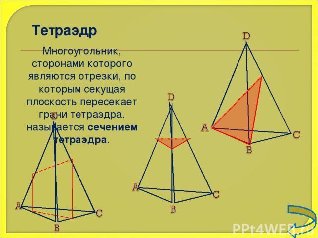 Тетраэдр Многоугольник, сторонами которого являются отрезки, по которым секущая плоскость пересекает грани тетраэдра, называется сечением тетраэдра.