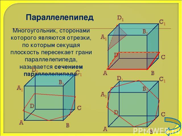 Параллелепипед Многоугольник, сторонами которого являются отрезки, по которым секущая плоскость пересекает грани параллелепипеда, называется сечением параллелепипеда.
