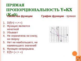 ПРЯМАЯ ПРОПОРЦИОНАЛЬНОСТЬ Y=KX (K