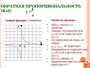 ОБРАТНАЯ ПРОПОРЦИОНАЛЬНОСТЬ (K>0) Свойства функции D(f)=(- ;0)U(0;+ ) Нечётная У