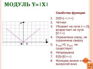 МОДУЛЬ Y= X  Свойства функции D(f)=(- ;+ ) Чётная Убывает на луче (- ;0], возрас