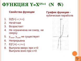 ФУНКЦИЯ Y=X2N+1 (N N) Свойства функции D(f)=(- ;+ ) Нечётная Возрастает Не огран