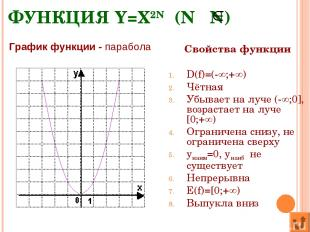ФУНКЦИЯ Y=X2N (N N) Свойства функции D(f)=(- ;+ ) Чётная Убывает на луче (- ;0],