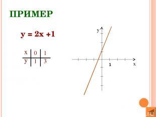 ПРИМЕР у = 2х +1 1