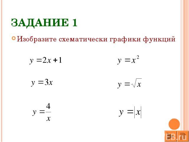 ЗАДАНИЕ 1 Изобразите схематически графики функций