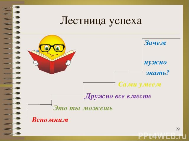 Лестница успеха Зачем это нужно знать? Сами умеем Дружно все вместе Это ты можешь Вспомним *