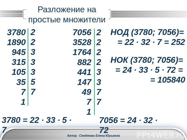 Рациональные числа Автор: Семёнова Елена Юрьевна Любое рациональное число можно записать в виде конечной десятичной дроби или в виде бесконечной десятичной периодической дроби. Рациональные числа – это числа вида , где m – целое число, а n – натурал…
