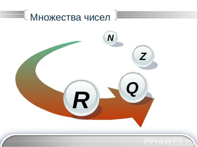 Делимость натуральных чисел Для двух натуральных чисел a и b если существует натуральное число q такое, что выполняется равенство a = bq, то говорят, что число a делится на число b. a – делимое b – делитель q – частное a : b = q – а делится на b без…