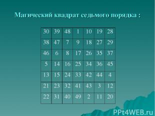 Магический квадрат седьмого порядка : 30 39 48 1 10 19 28 38 47 7 9 18 27 29 46