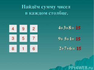 Найдём сумму чисел в каждом столбце. = 15 4+ 9+ 2+ 3+ 5+ 7+ = 15 = 15 8 1 6 4 9