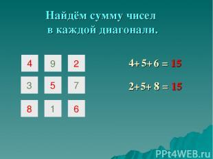 Найдём сумму чисел в каждой диагонали. = 15 4+ 2+ 5+ = 15 8 6 4 9 2 3 5 7 8 1 6