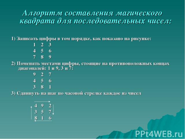 Алгоритм составления магического квадрата для последовательных чисел: 1) Записать цифры в том порядке, как показано на рисунке: 1 2 3 4 5 6 7 8 9 2) Поменять местами цифры, стоящие на противоположных концах диагоналей: 1 и 9, 3 и 7: 9 2 7 4 5 6 3 8 …