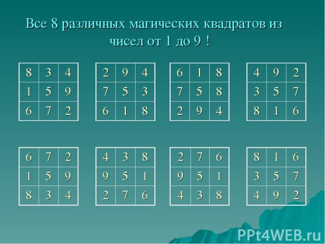 Все 8 различных магических квадратов из чисел от 1 до 9 ! 8 3 4 1 5 9 6 7 2 2 9 4 7 5 3 6 1 8 6 1 8 7 5 8 2 9 4 4 9 2 3 5 7 8 1 6 6 7 2 1 5 9 8 3 4 4 3 8 9 5 1 2 7 6 2 7 6 9 5 1 4 3 8 8 1 6 3 5 7 4 9 2