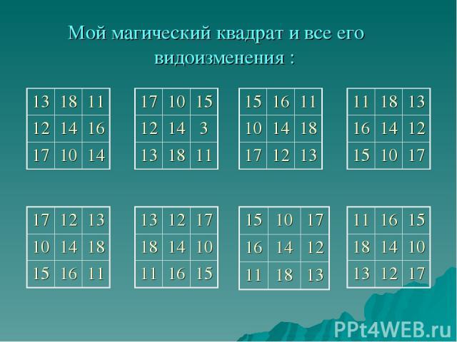 Мой магический квадрат и все его видоизменения : 13 18 11 12 14 16 17 10 14 17 10 15 12 14 3 13 18 11 15 16 11 10 14 18 17 12 13 11 18 13 16 14 12 15 10 17 17 12 13 10 14 18 15 16 11 13 12 17 18 14 10 11 16 15 15 10 17 16 14 12 11 18 13 11 16 15 18 …