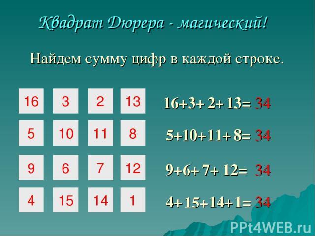 16 3 2 5 10 11 9 6 7 Квадрат Дюрера - магический! 16+ 3+ 2+ 5+ 10+ 11+ 8= 12= 9+ 6+ 7+ 4 15 14 13 8 12 1 13= 4+ 15+ 14+ 1= 34 Найдем сумму цифр в каждой строке. 34 34 34