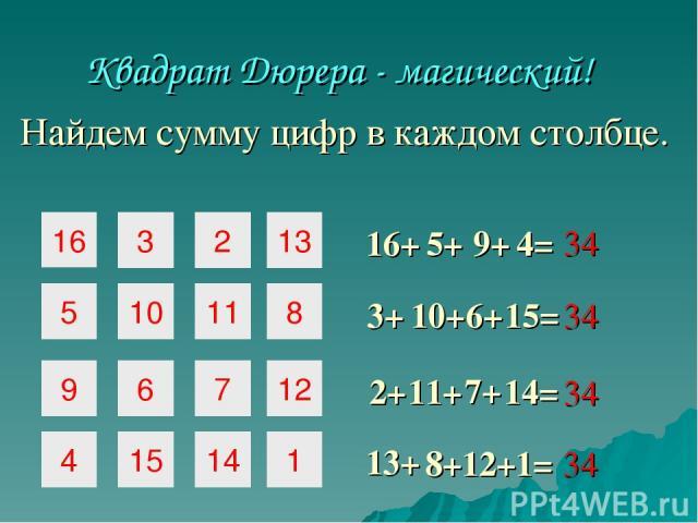 16 3 2 5 10 11 9 6 7 16+ 5+ 9+ 3+ 10+ 6+ 15= 14= 2+ 11+ 7+ 4 15 14 13 8 12 1 4= 13+ 8+ 12+ 1= Квадрат Дюрера - магический! Найдем сумму цифр в каждом столбце. 34 34 34 34