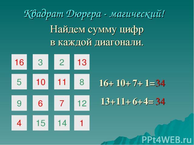 16 3 2 5 10 11 9 6 7 Квадрат Дюрера - магический! 16+ 10+ 7+ 13+ 11+ 6+ 4= 4 15 14 13 8 12 1 1= Найдем сумму цифр в каждой диагонали. 34 34