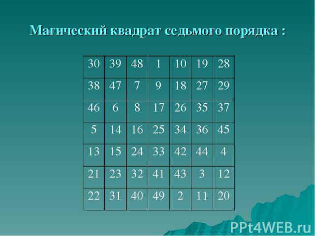 Магический квадрат седьмого порядка : 30 39 48 1 10 19 28 38 47 7 9 18 27 29 46 6 8 17 26 35 37 5 14 16 25 34 36 45 13 15 24 33 42 44 4 21 23 32 41 43 3 12 22 31 40 49 2 11 20