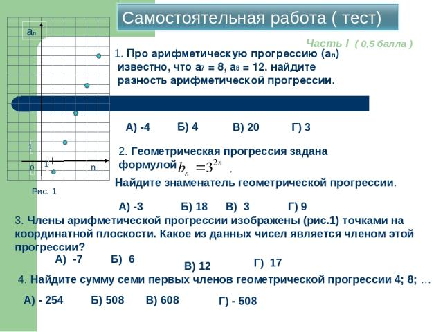 1. Про арифметическую прогрессию (аn) известно, что а7 = 8, а8 = 12. найдите разность арифметической прогрессии. А) -4 Б) 4 В) 20 Г) 3 Б) 18 В) 3 Г) 9 3. Члены арифметической прогрессии изображены (рис.1) точками на координатной плоскости. Какое из …