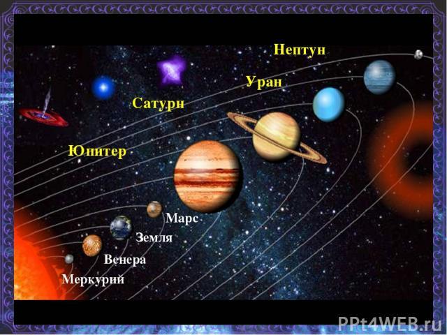 Меркурий Земля Венера Марс Юпитер Сатурн Уран Нептун