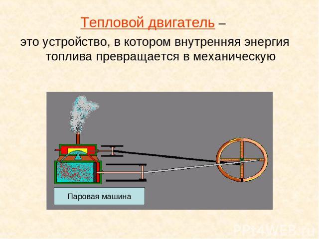 Тепловой двигатель – это устройство, в котором внутренняя энергия топлива превращается в механическую Паровая машина