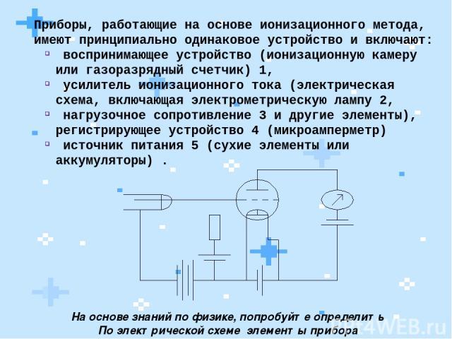 Приборы, работающие на основе ионизационного метода, имеют принципиально одинаковое устройство и включают: воспринимающее устройство (ионизационную камеру или газоразрядный счетчик) 1, усилитель ионизационного тока (электрическая схема, включающая э…